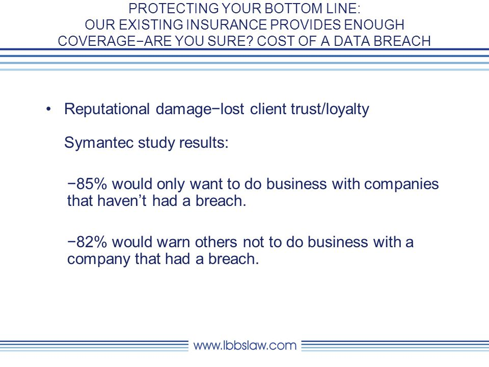 Reputational damage−lost client trust/loyalty Symantec study results: