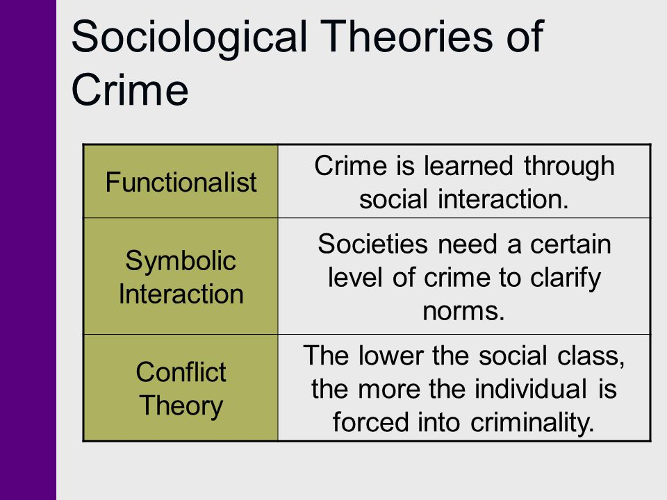 a sociological perspective on criminality Definition of crime causation: sociological theories  other theories, like the rational-choice perspective of derek b cornish and ronald v clarke,.