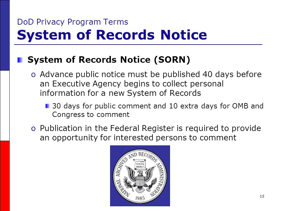 DoD Privacy Program Terms System of Records Notice