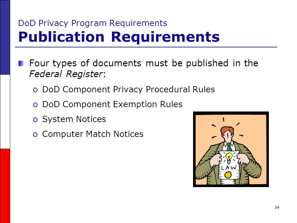 DoD Privacy Program Requirements Publication Requirements