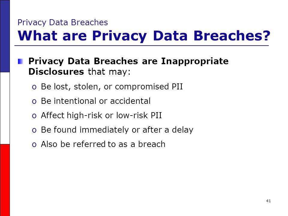 Privacy Data Breaches What are Privacy Data Breaches