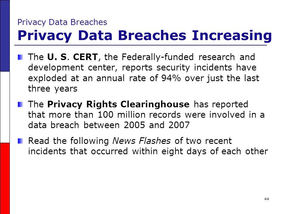 Privacy Data Breaches Privacy Data Breaches Increasing