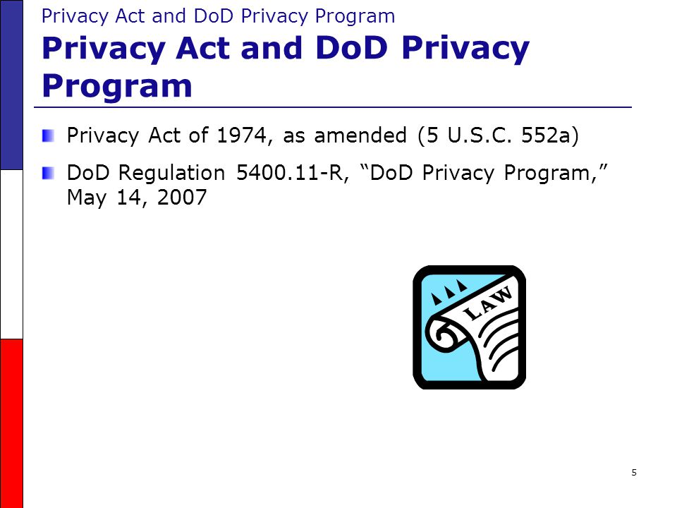 Privacy Act of 1974, as amended (5 U.S.C. 552a)