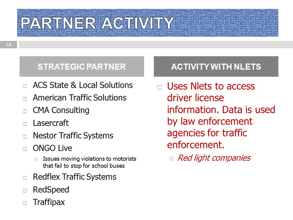PARTNER ACTIVITY STRATEGIC PARTNER. ACTIVITY WITH NLETS. ACS State & Local Solutions. American Traffic Solutions.