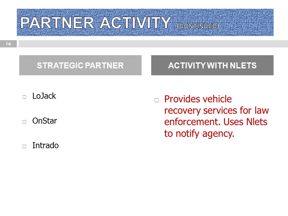 PARTNER ACTIVITY (continued)