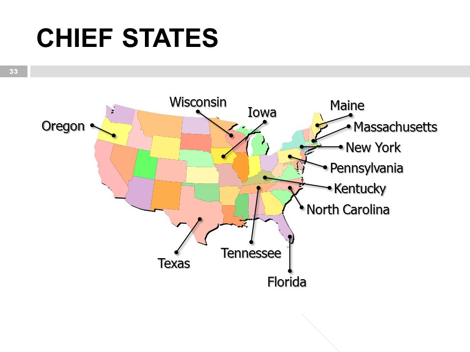 CHIEF STATES Wisconsin Maine Iowa Oregon Massachusetts New York