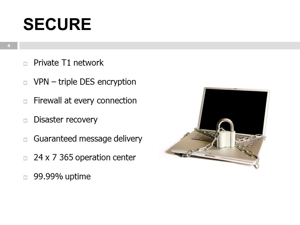 SECURE Private T1 network VPN – triple DES encryption