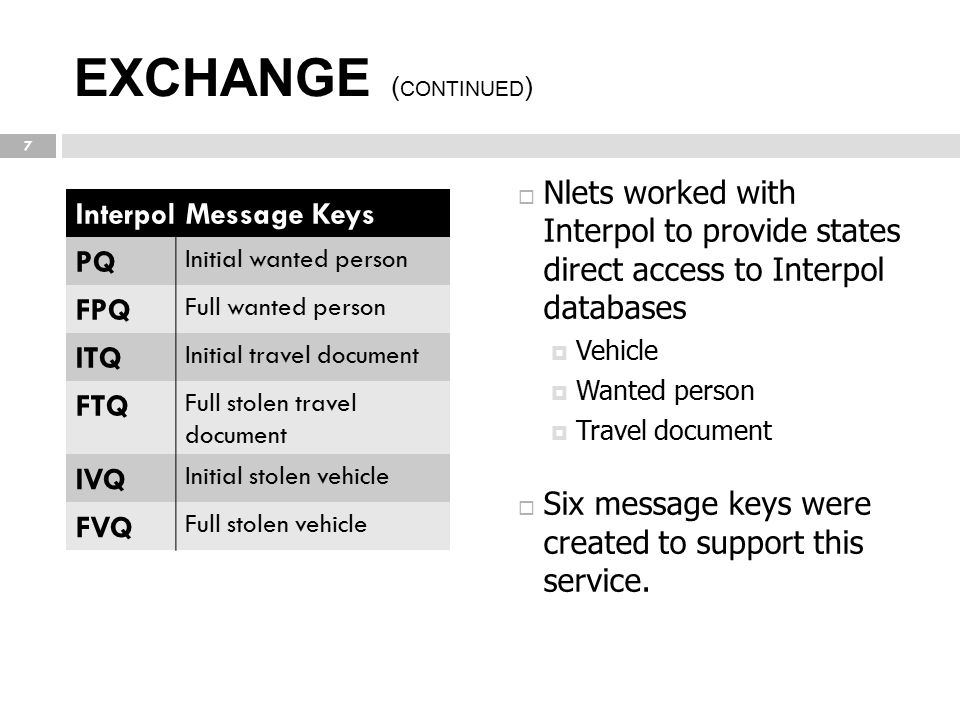 EXCHANGE (continued) Interpol Message Keys PQ FPQ ITQ