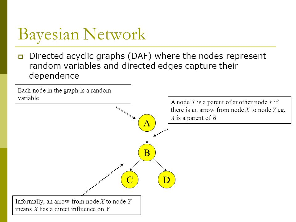 Bayesian Network Directed acyclic graphs (DAF) where the nodes represent random variables and directed edges capture their dependence.