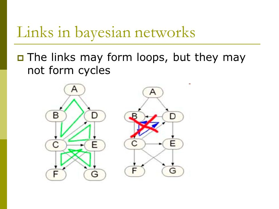 Links in bayesian networks
