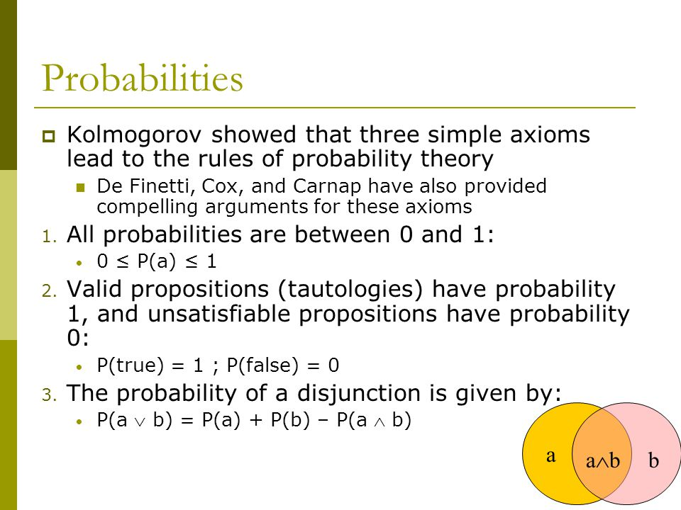 Probabilities Kolmogorov showed that three simple axioms lead to the rules of probability theory.