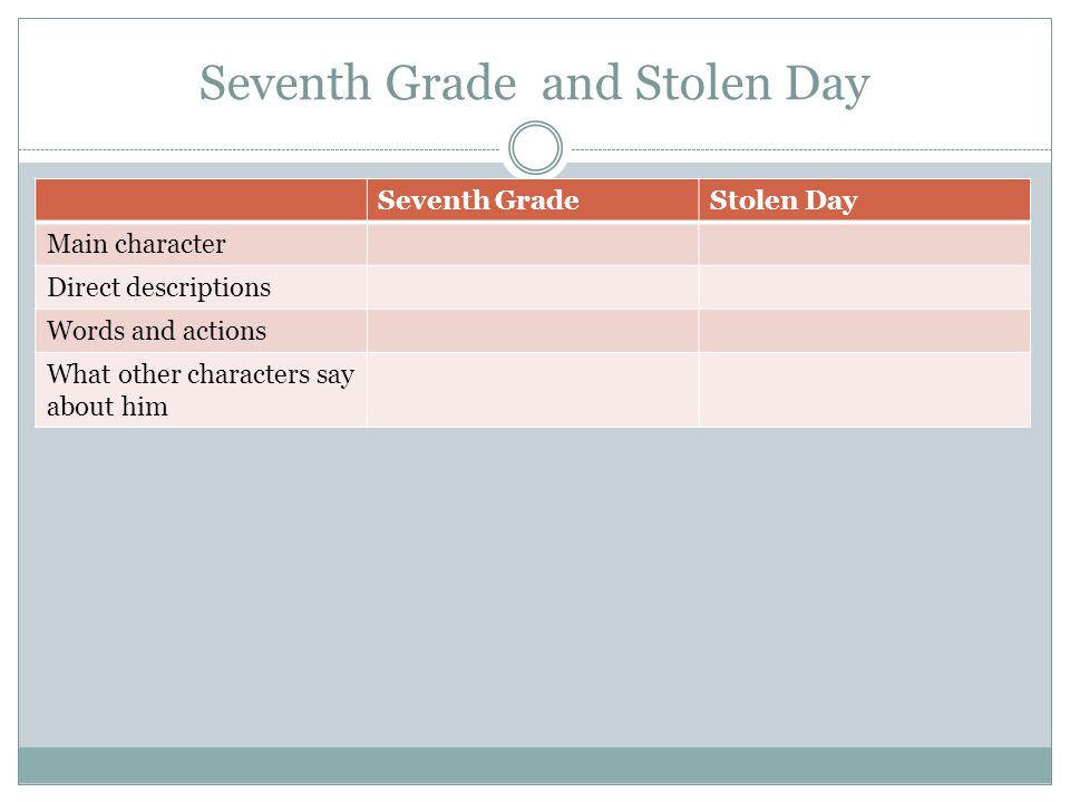 Seventh Grade and Stolen Day