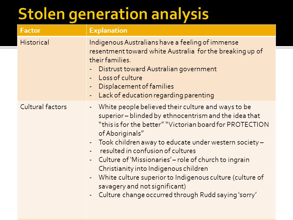 Stolen generation analysis