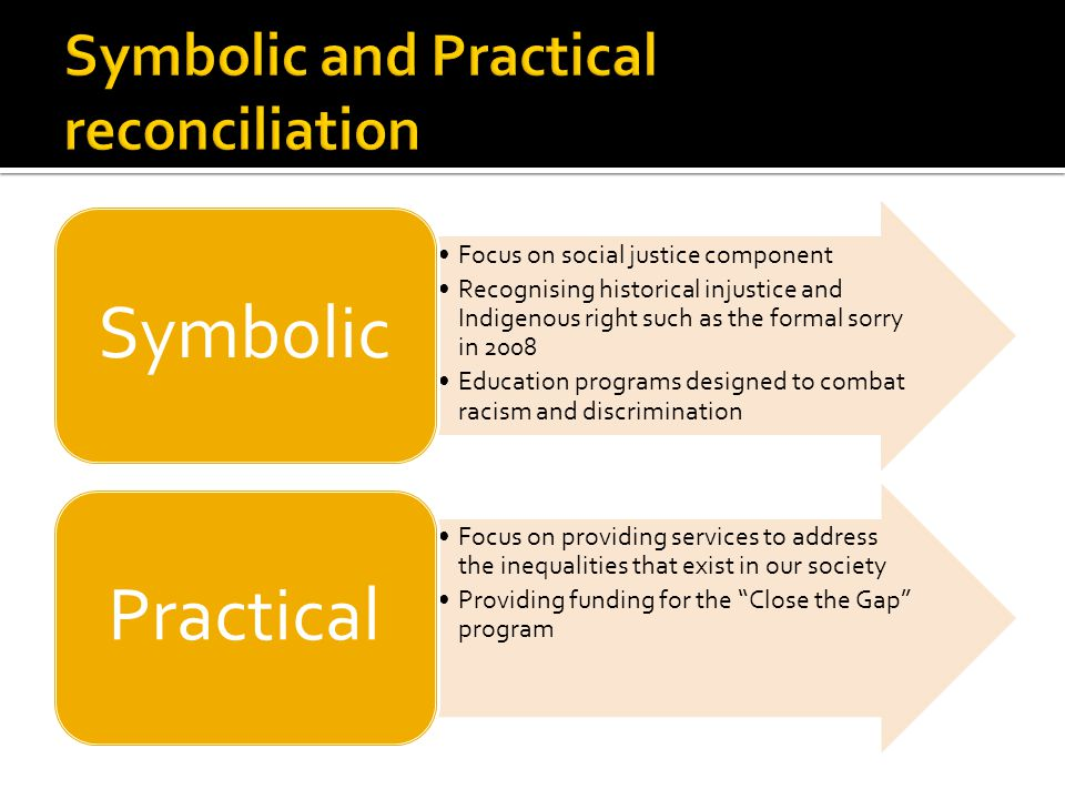 Symbolic and Practical reconciliation