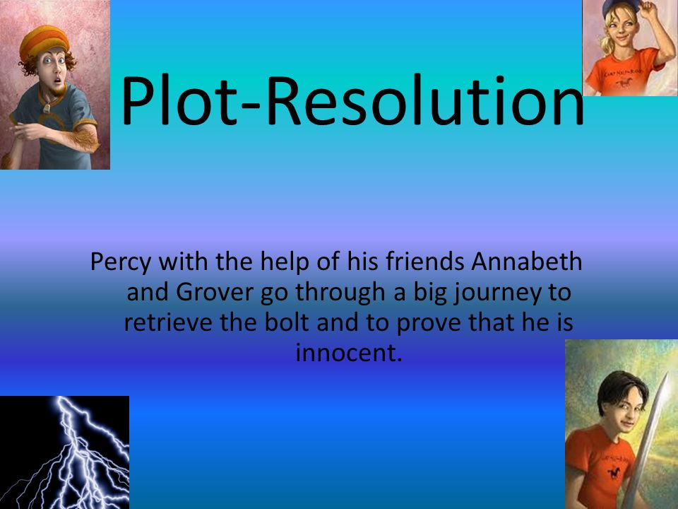Plot-Resolution