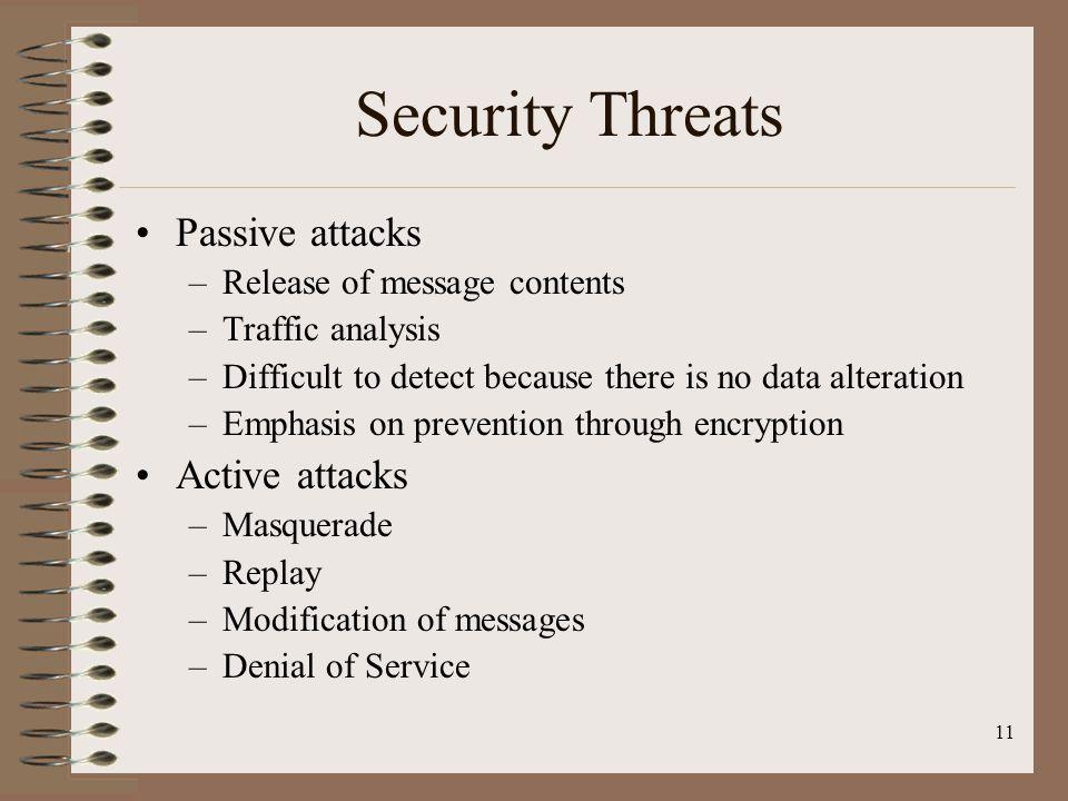 Security Threats Passive attacks Active attacks