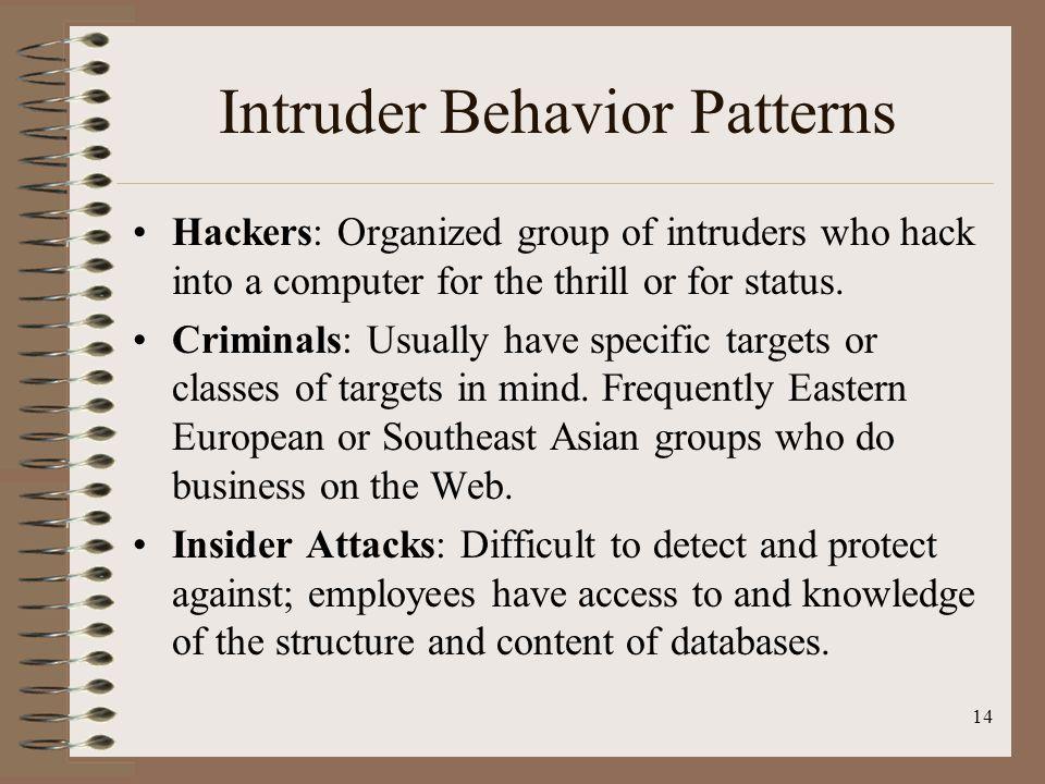 Intruder Behavior Patterns