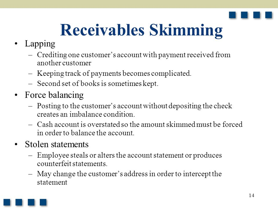 Receivables Skimming Lapping Force balancing Stolen statements