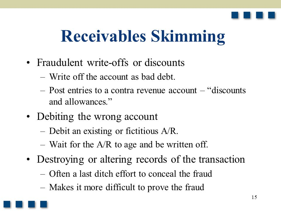 Receivables Skimming Fraudulent write-offs or discounts