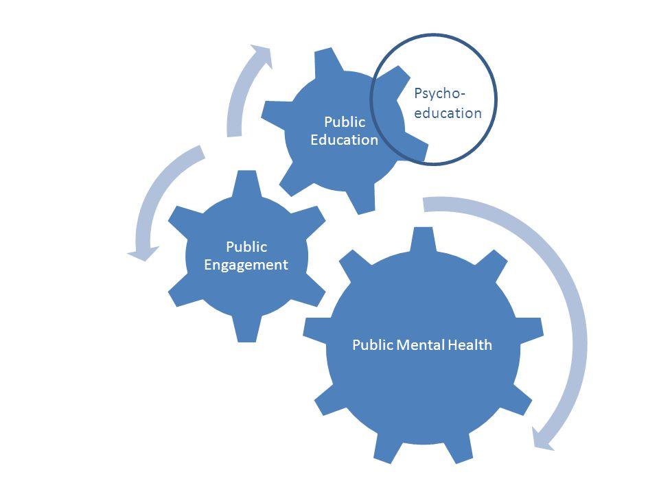 Psycho-education Public Mental Health Public Engagement