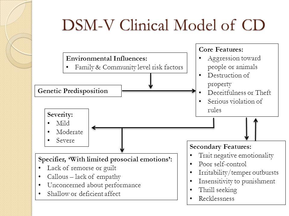 DSM-V Clinical Model of CD