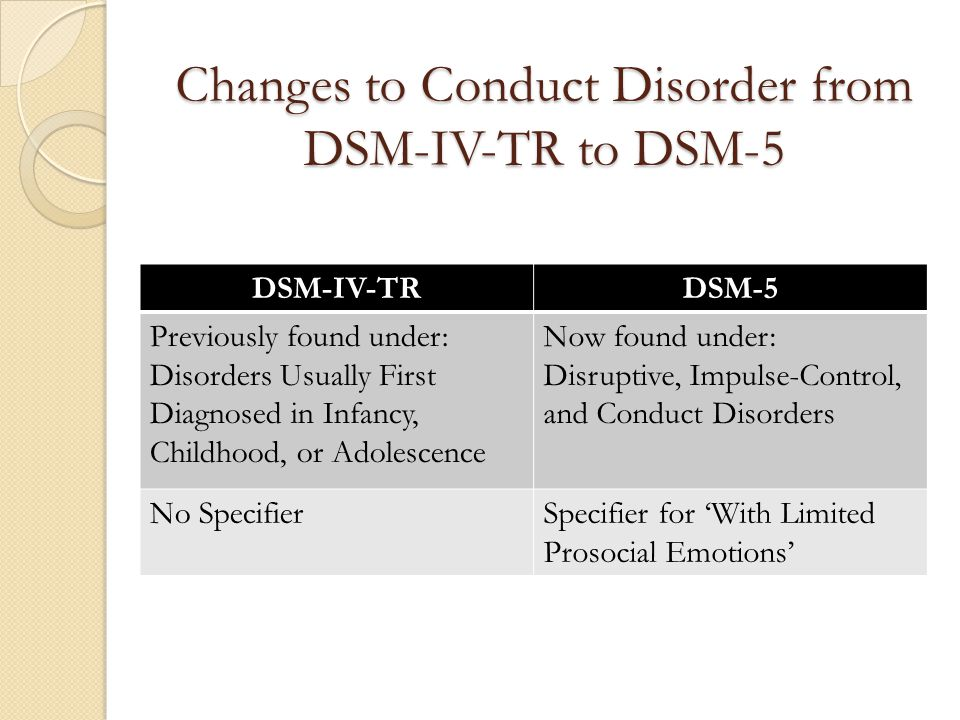 Changes to Conduct Disorder from DSM-IV-TR to DSM-5