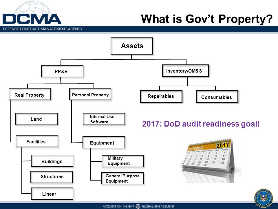 What is Gov't Property 2017: DoD audit readiness goal! 2017 Assets