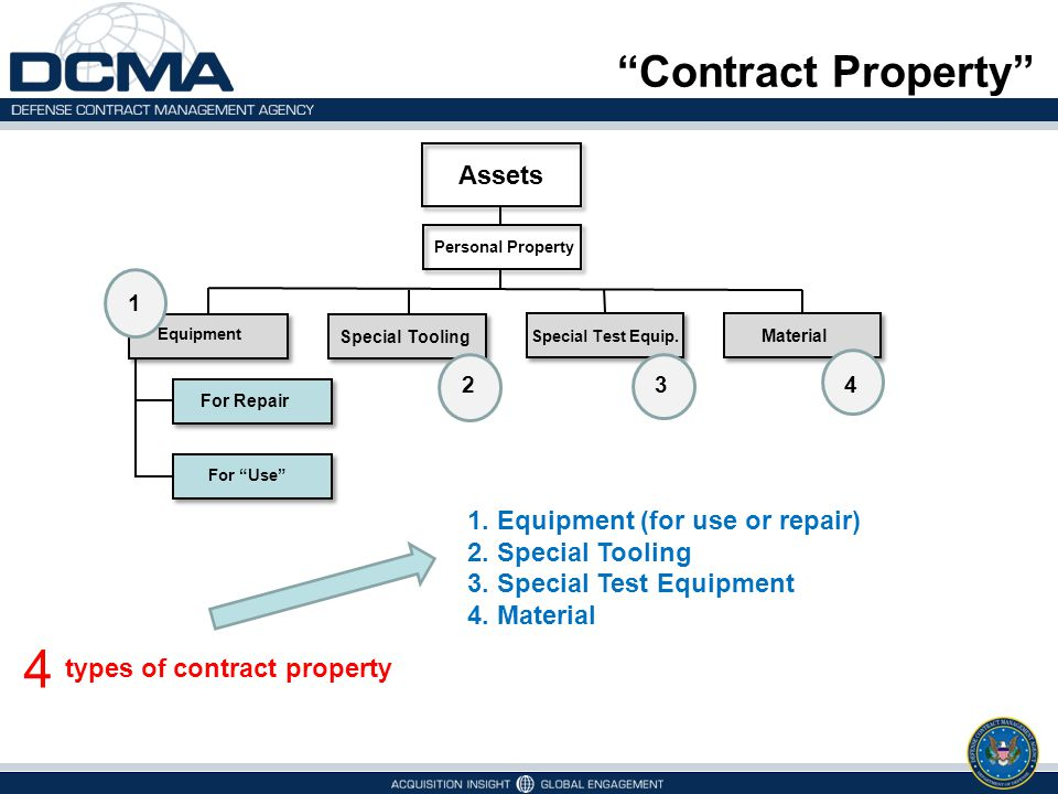 4 Contract Property 1. Equipment (for use or repair)