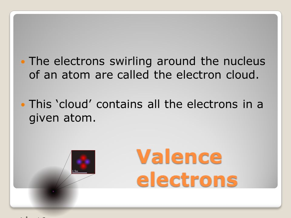 The electrons swirling around the nucleus of an atom are called the electron cloud.