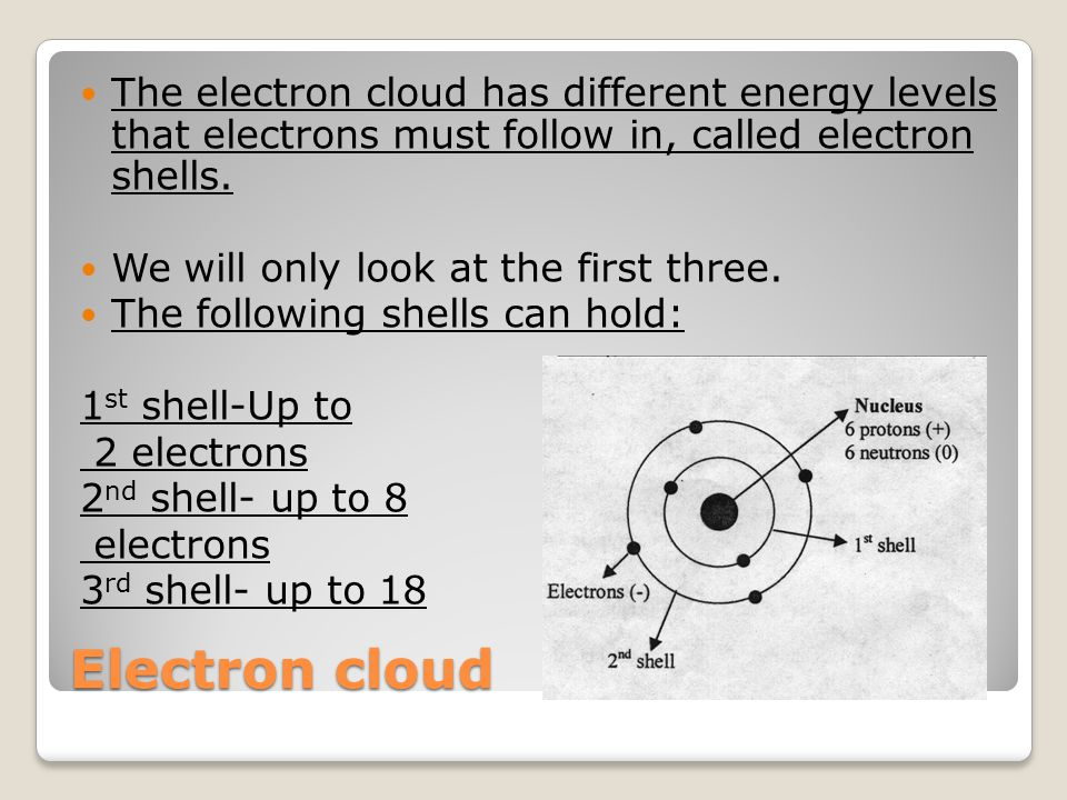 The electron cloud has different energy levels that electrons must follow in, called electron shells.