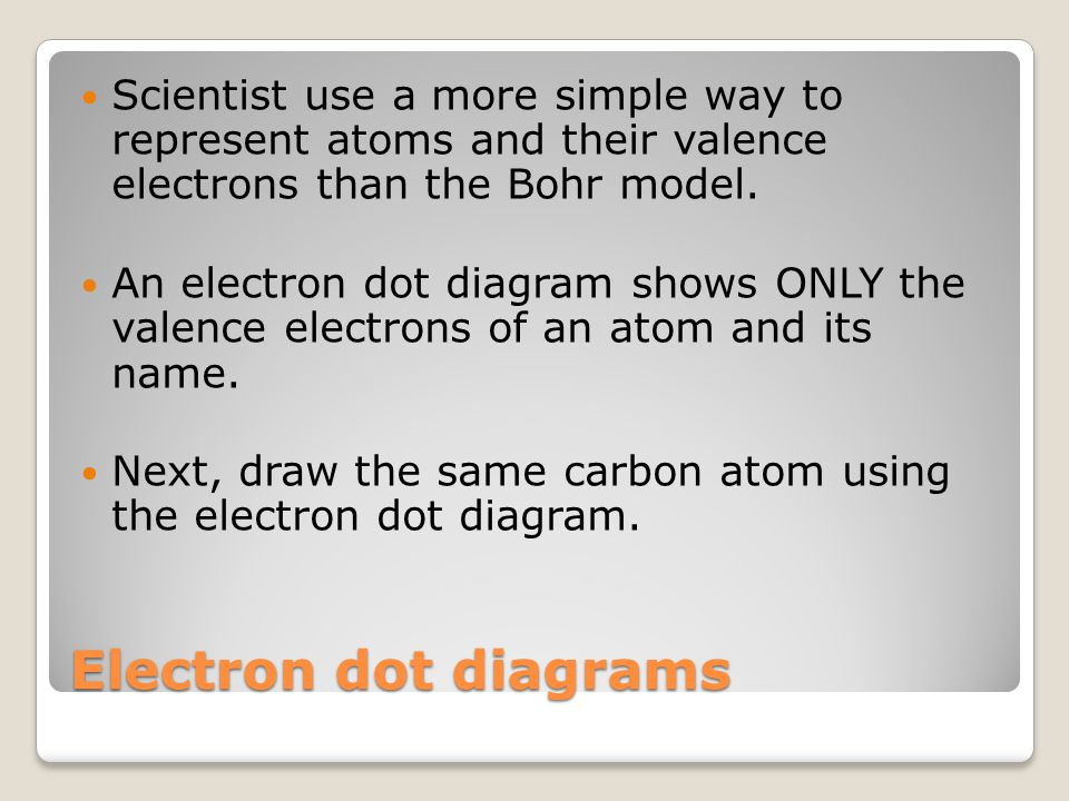 Scientist use a more simple way to represent atoms and their valence electrons than the Bohr model.