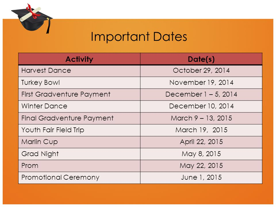 Important Dates Activity Date(s) Harvest Dance October 29, 2014