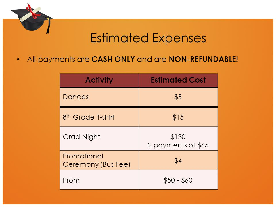 Estimated Expenses All payments are CASH ONLY and are NON-REFUNDABLE!