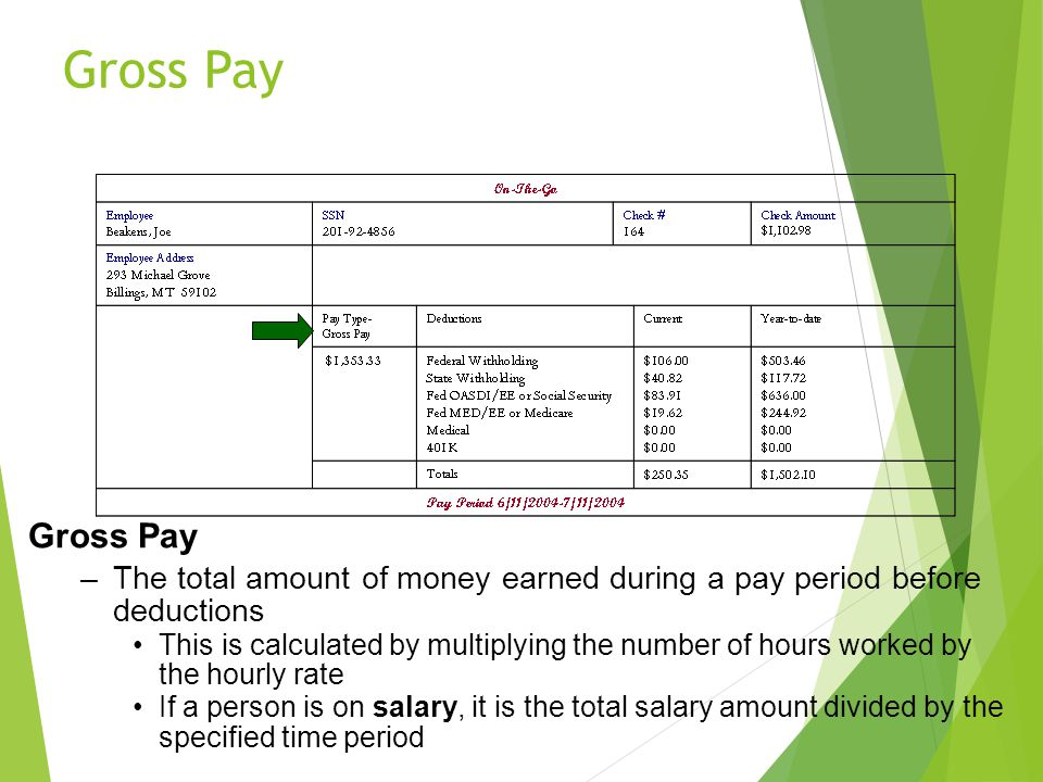 Gross Pay Gross Pay. The total amount of money earned during a pay period before deductions.
