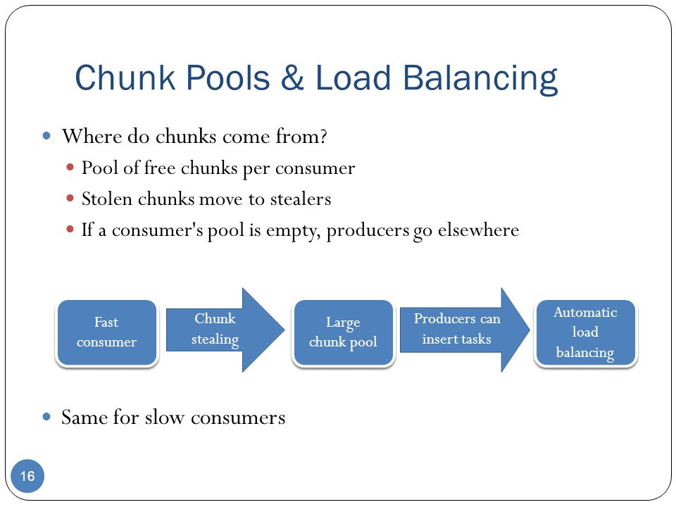 Chunk Pools & Load Balancing