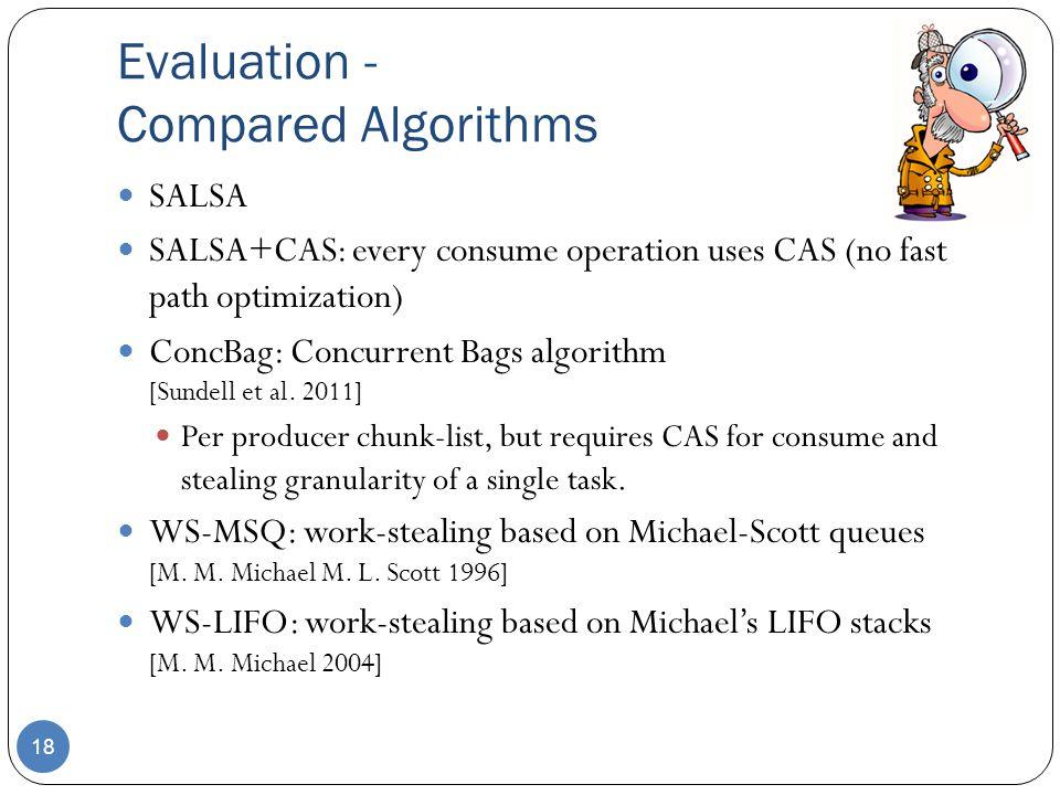 Evaluation - Compared Algorithms