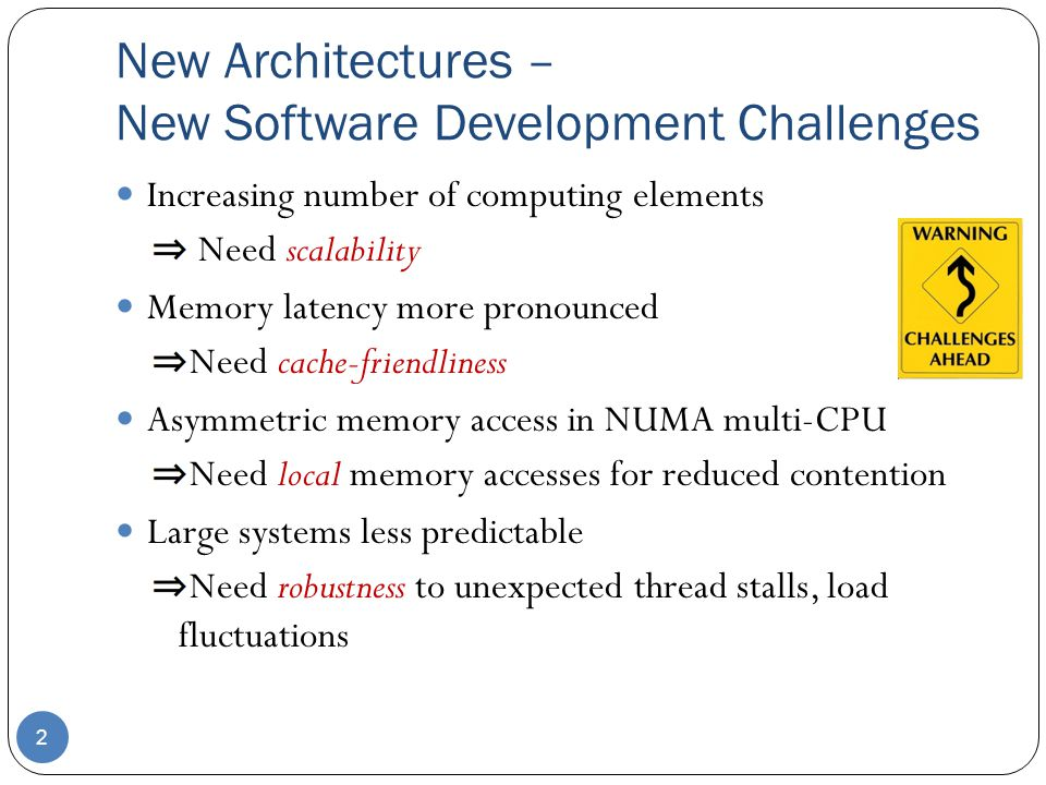 New Architectures – New Software Development Challenges