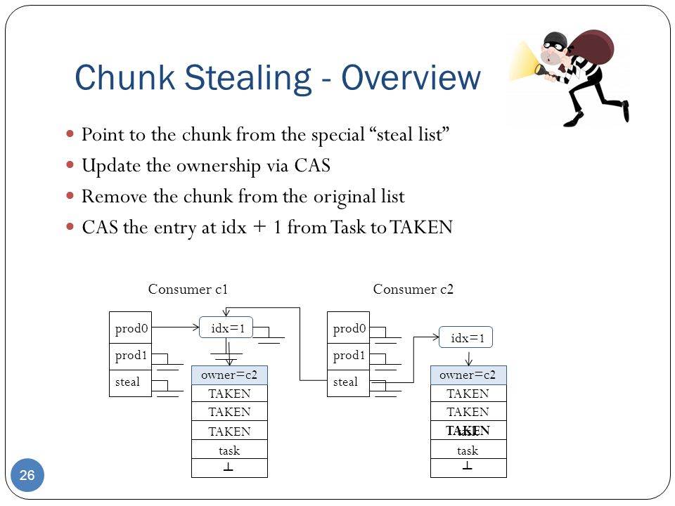 Chunk Stealing - Overview