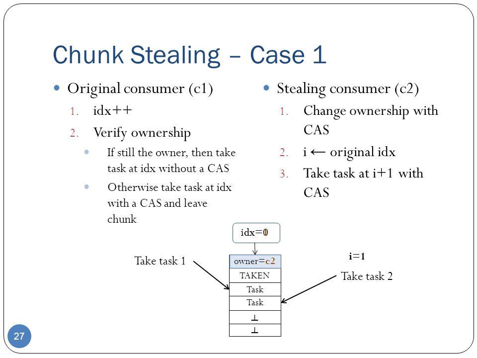 Chunk Stealing – Case 1 Original consumer (c1) Stealing consumer (c2)