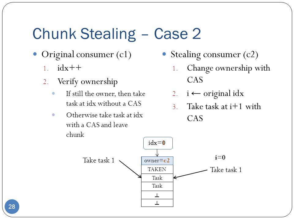 Chunk Stealing – Case 2 Original consumer (c1) Stealing consumer (c2)