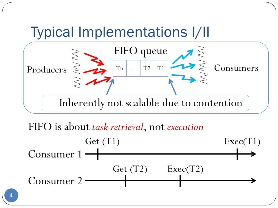 Typical Implementations I/II