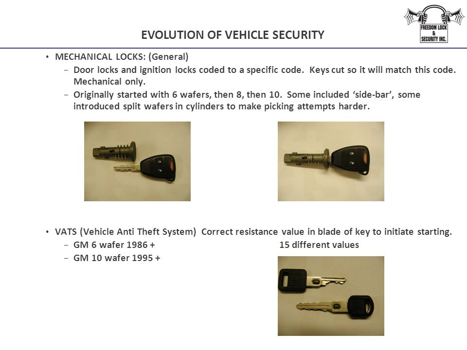 EVOLUTION OF VEHICLE SECURITY