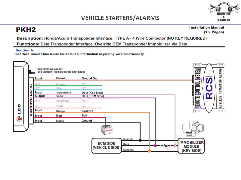 VEHICLE STARTERS/ALARMS