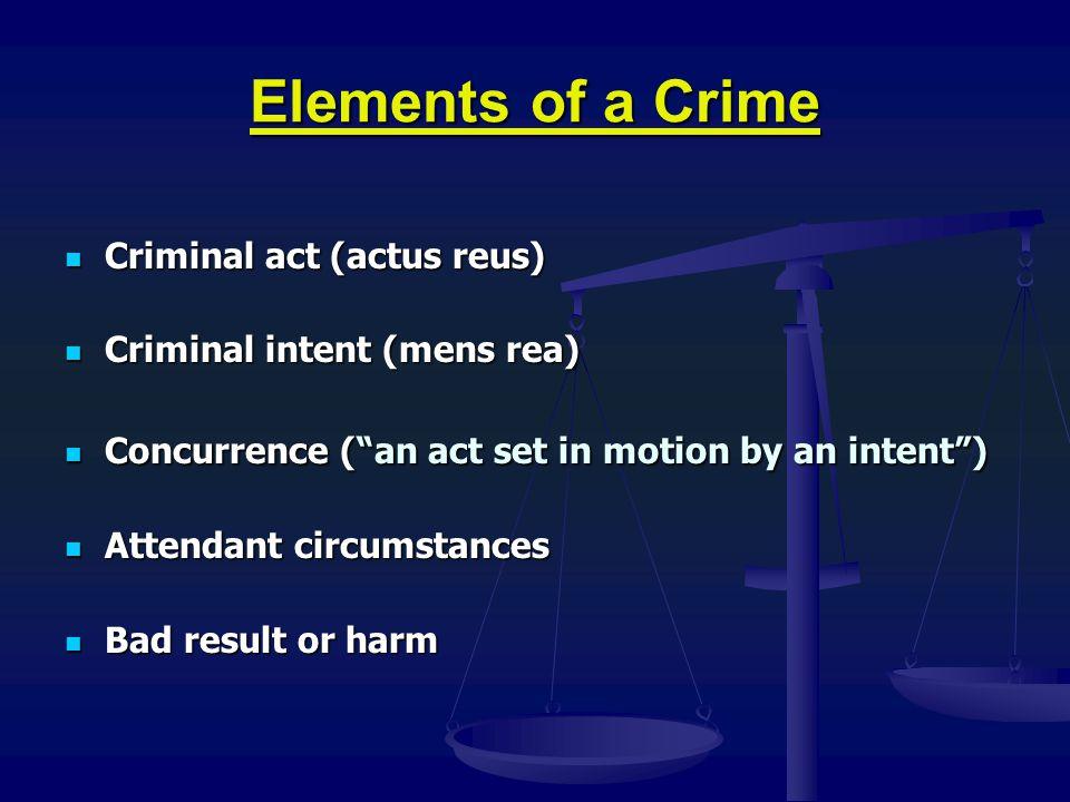 Elements of a Crime Criminal act (actus reus)