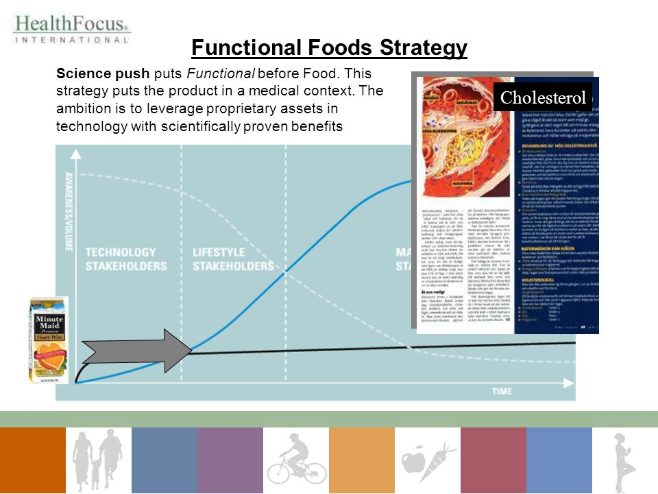 Functional Foods Strategy