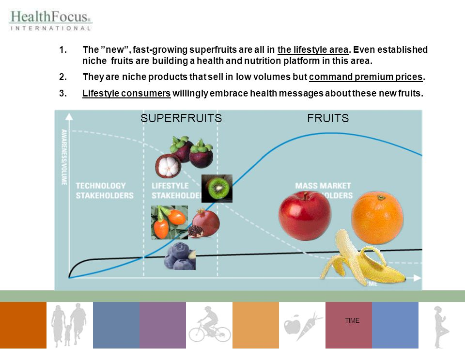 The new , fast-growing superfruits are all in the lifestyle area