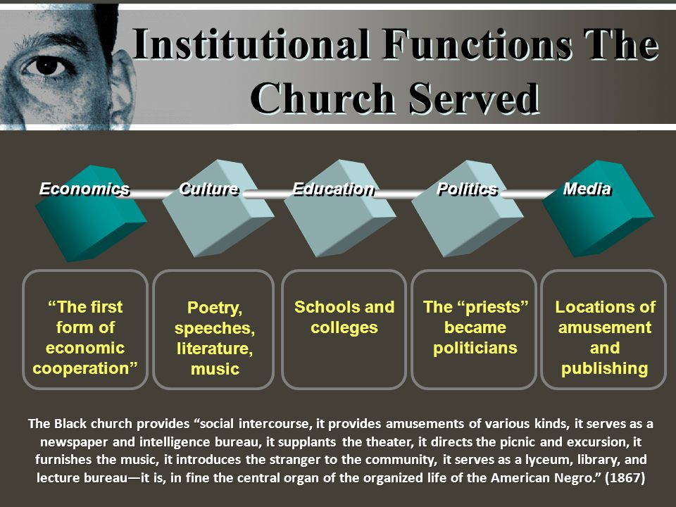 Institutional Functions The Church Served