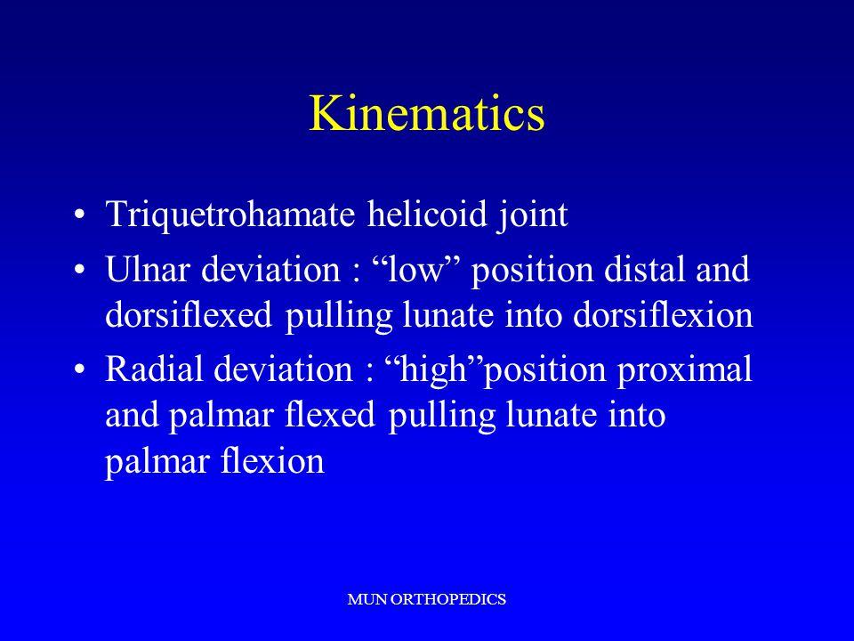 Kinematics Triquetrohamate helicoid joint