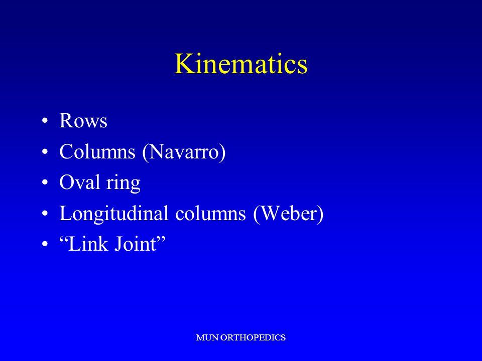 Kinematics Rows Columns (Navarro) Oval ring