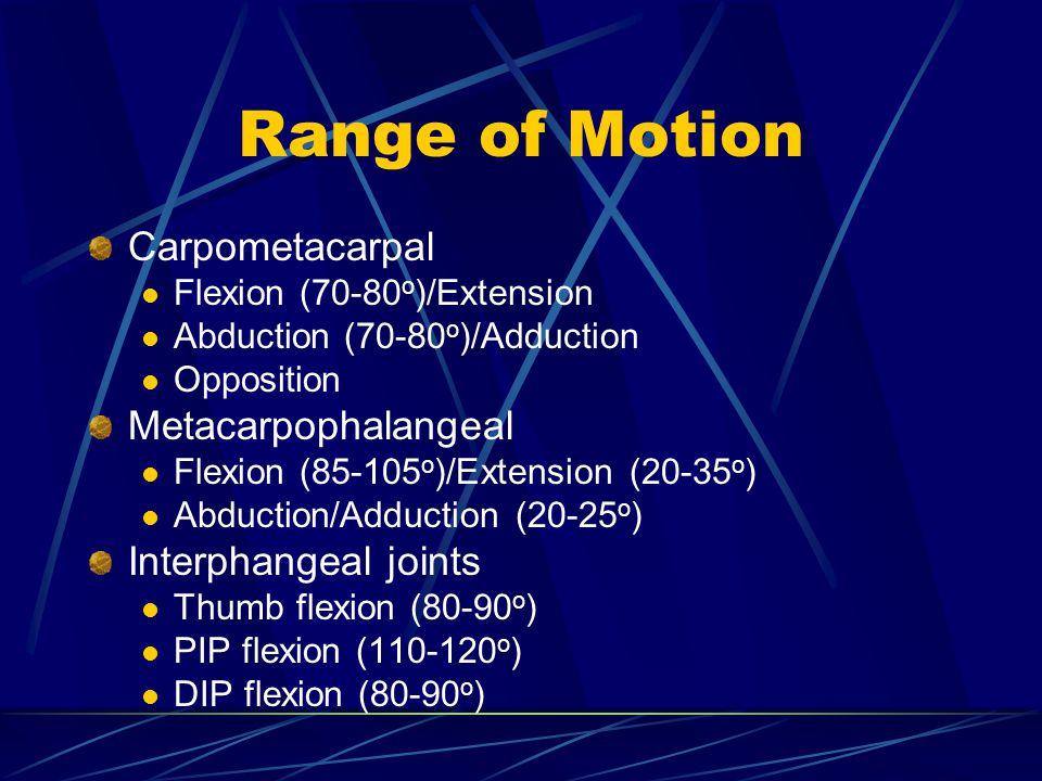 Range of Motion Carpometacarpal Metacarpophalangeal